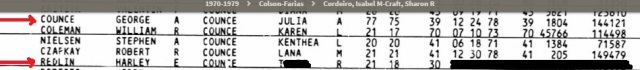 Marriage records of Grandparents and Me